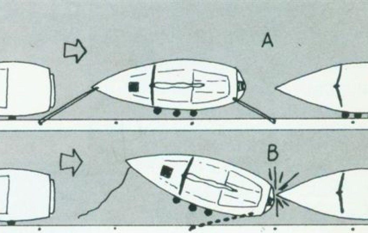 Σωστή πλαγιοθέτηση για να μην σπάσει το σκάφος