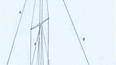 Εξαρτισμός Masthead- Με τον πρότονο στην κορυφή