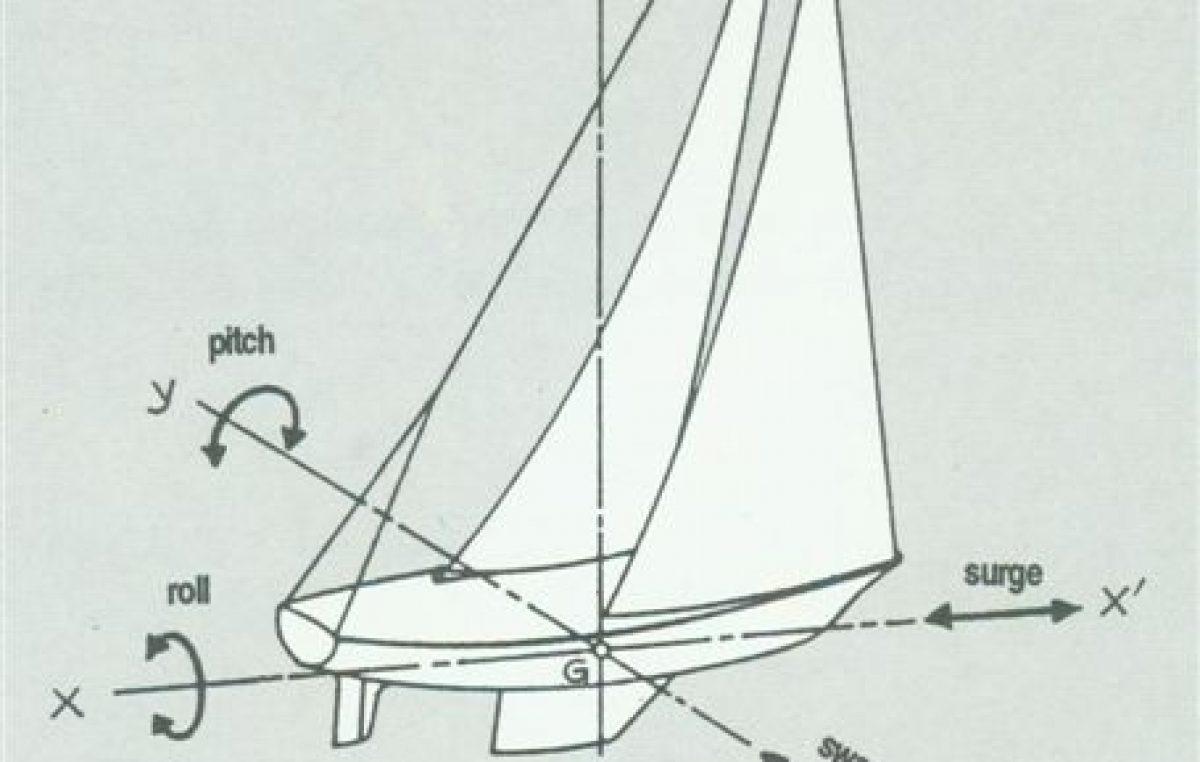 Σκάφος αναψυχής, o γνωστός «άγνωστος» θαλασσινός μας φίλος