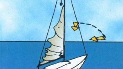 Ο χειρισμός των πανιών σε ιστιοπλοϊκά σκάφη