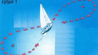 Η εξοικείωση με το ιστιοφόρο σκάφος