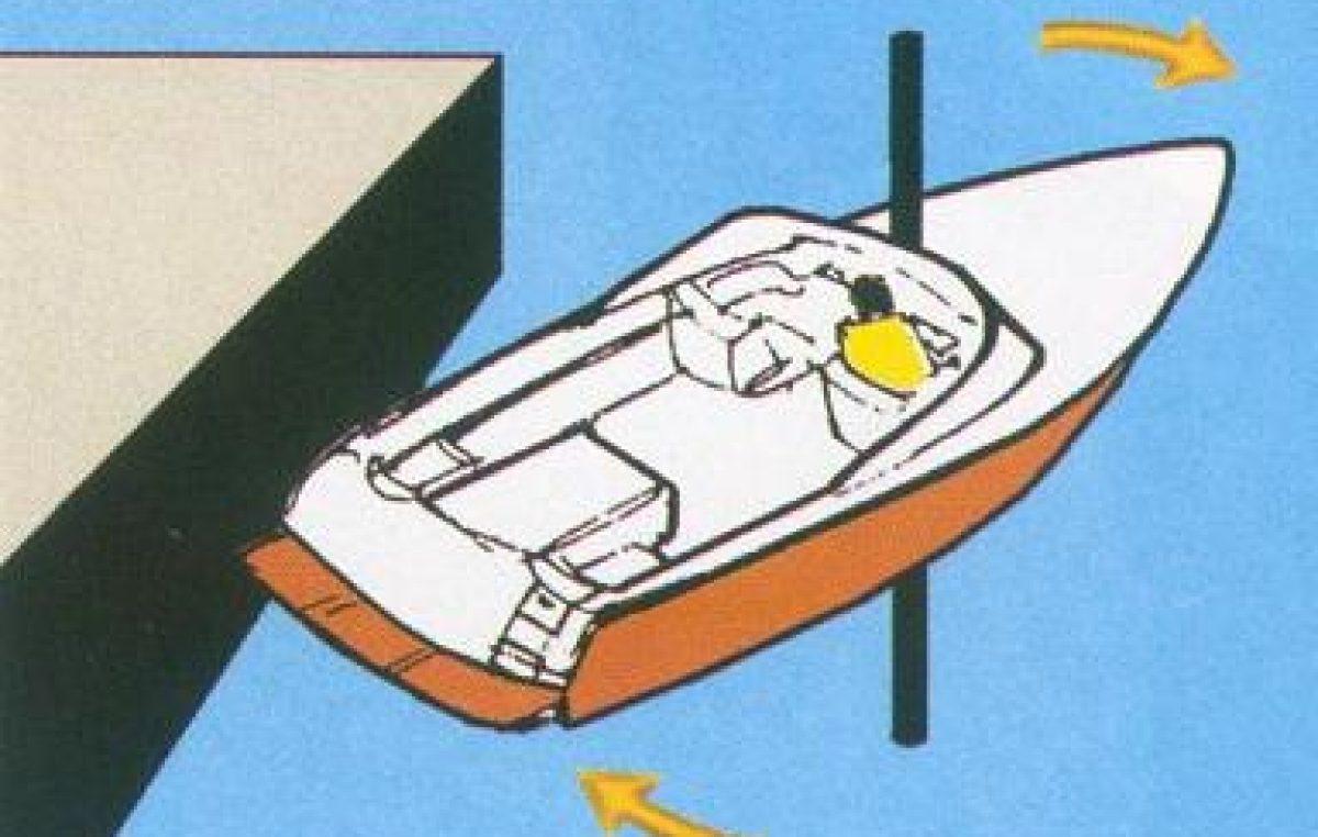 Χειρισμοί με μονέλικο σκάφος