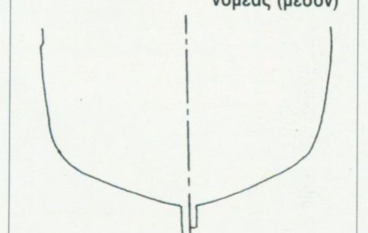 Το σχήμα της γάστρας στο σκάφος