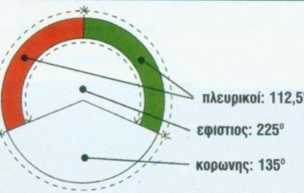 Κανόνες θαλάσσιας κυκλοφορίας