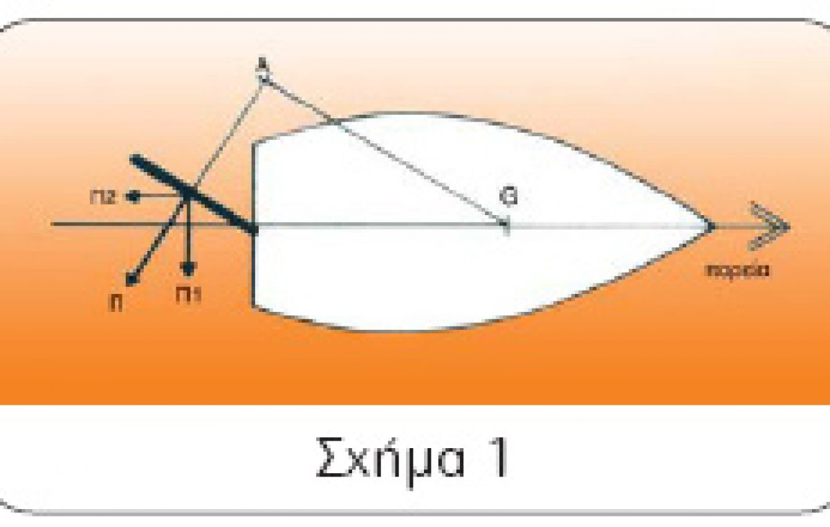 Το πηδάλιο του σκάφους και πώς λειτουργεί