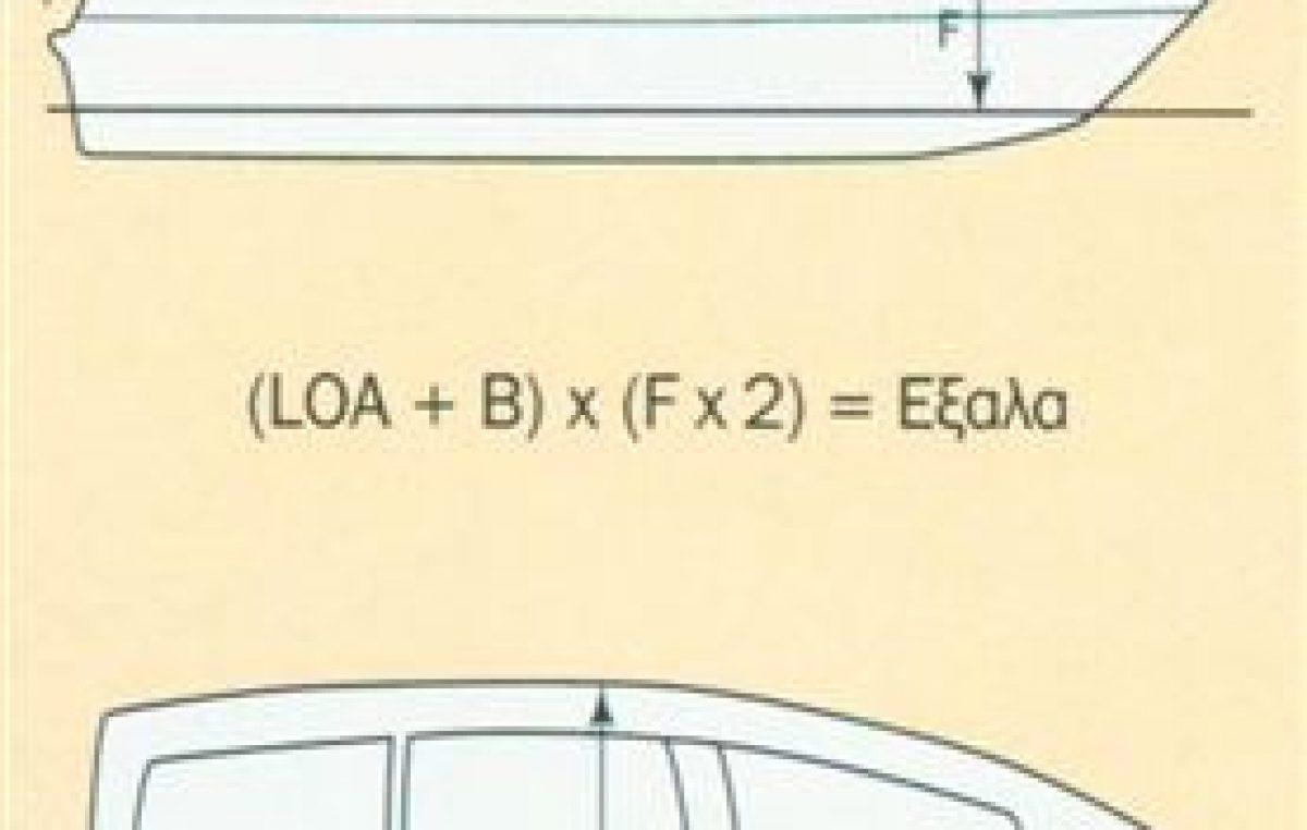 Μουράβια – υπολογισμός σωστής ποσότητας