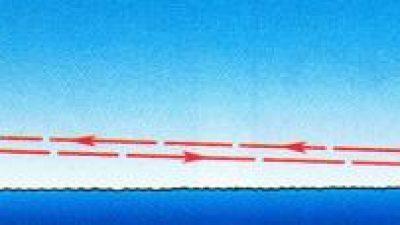 Μέτρηση απόστασης από τη στεριά