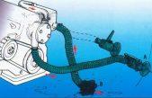Περιστασιακή αντλία σεντίνας του σκάφους