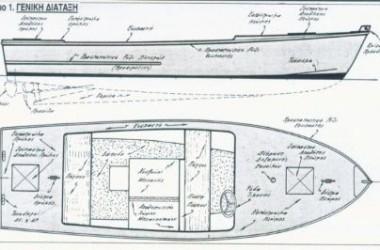 Ιδιοκατασκευή σιδερένιου σκάφους
