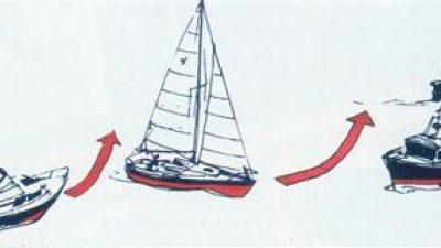 Προσπέραση στη θάλασσα, κανόνες προτεραιότητας