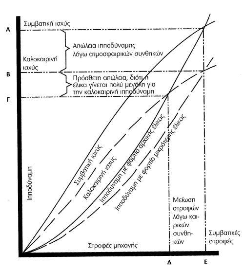 propelaepoxes